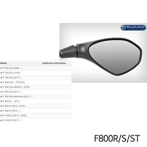 분덜리히 F800R Mirror glass expansion SAFER-VIEW 우측 크롬색상