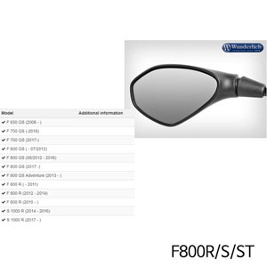 분덜리히 F800R Mirror glass expansion SAFER-VIEW 좌측 크롬색상